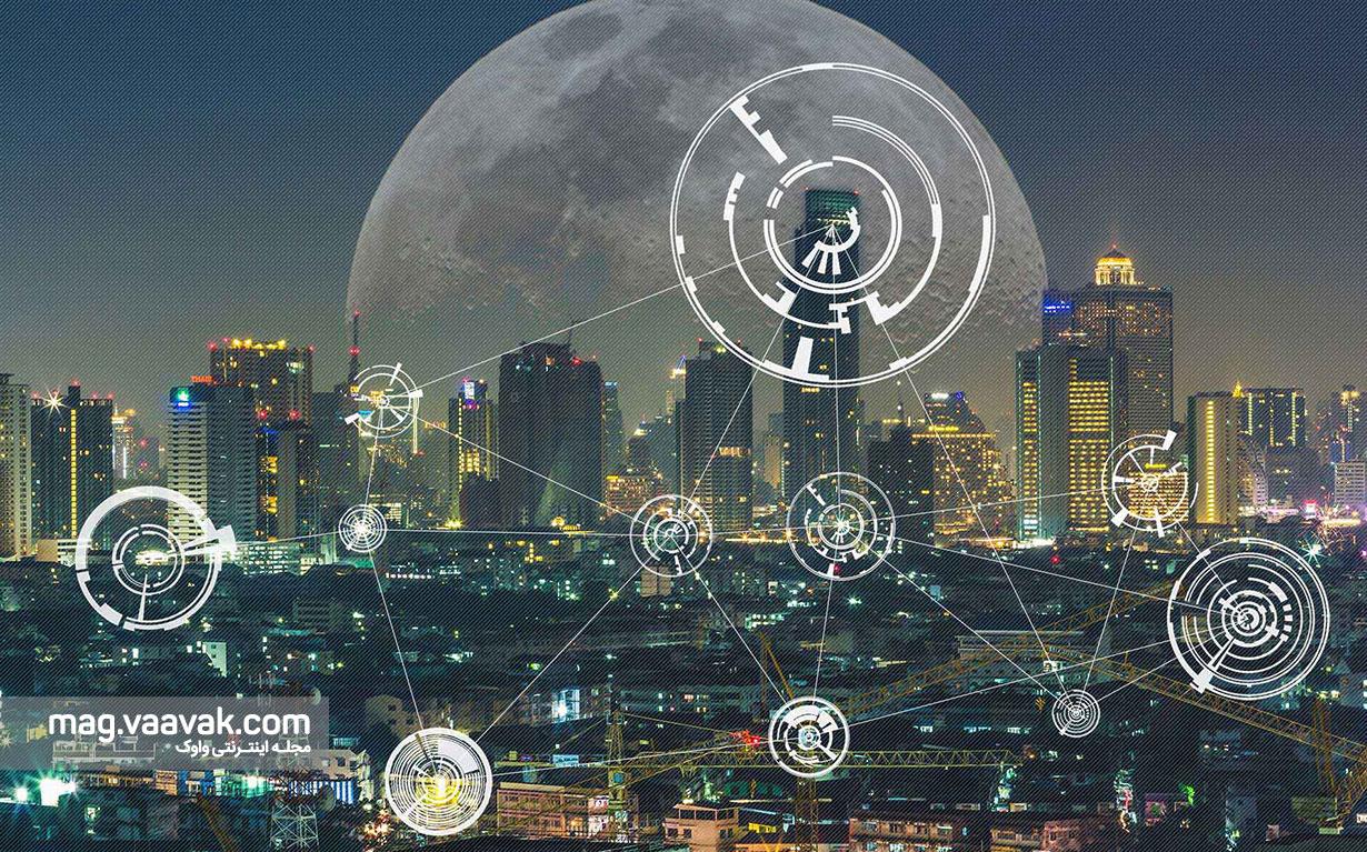 اینترنت اشیا در شهرها